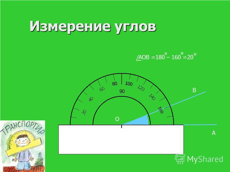 Измерение углов О А В АОВ =40 о