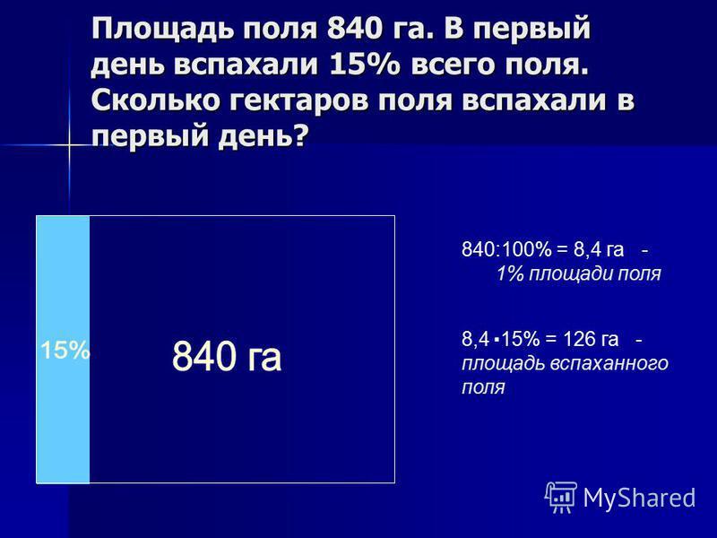 8,4*15=126(га) –площадь вспаханного поля 126 га Число Его проценты На 1% Все поле Вспахали 840 га 100% 15% 8,4 га