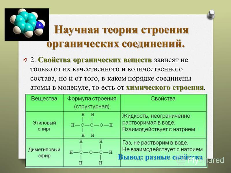 Научная теория строения органических соединений. Научная теория строения органических соединений. Свойства органических веществ химического строения O 2. Свойства органических веществ зависят не только от их качественного и количественного состава, н