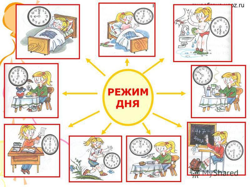 musafirova.ucoz.ru Режим дня это правильное распределение времени на основные жизненные потребности человека. Режим дня – это правильное распределение времени на основные жизненные потребности человека.