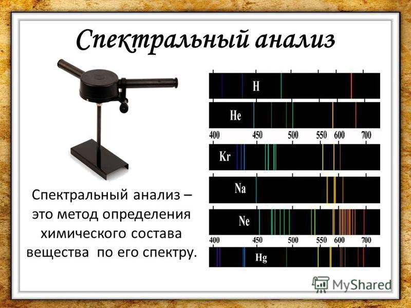 Спектральный анализ – это метод определения химического состава вещества по его спектру. Спектральный анализ