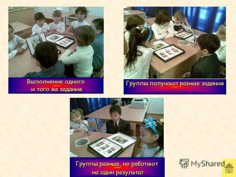 Выполнение одного и того же задания и того же задания Группы получают разные задания Группы разные, но работают на один результат на один результат