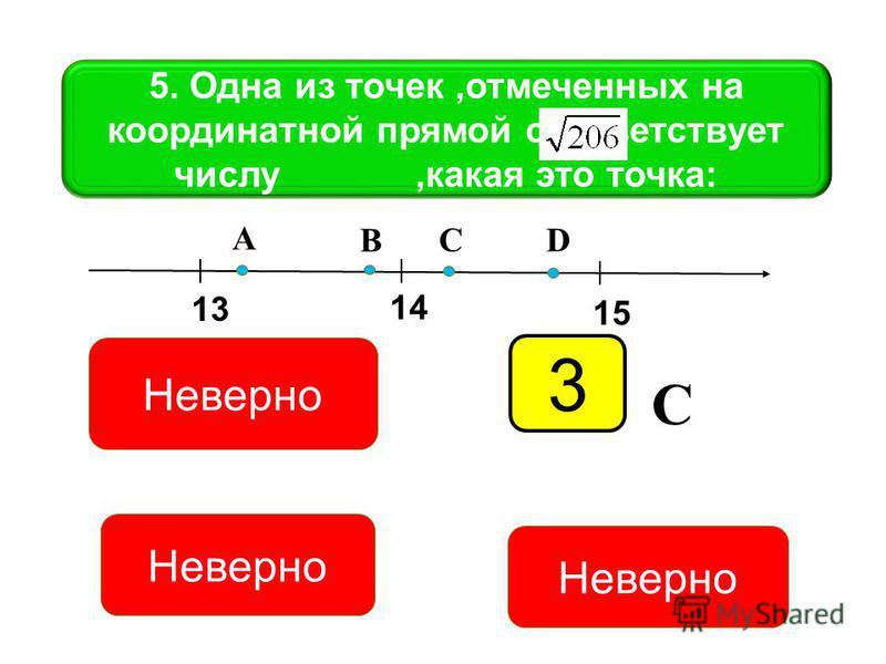 D С В 4. Одна из точек,отмеченных на координатной прямой соответствует числу,какая это точка: 1 3 2 4 Неверно 7 8 9 А В СD А