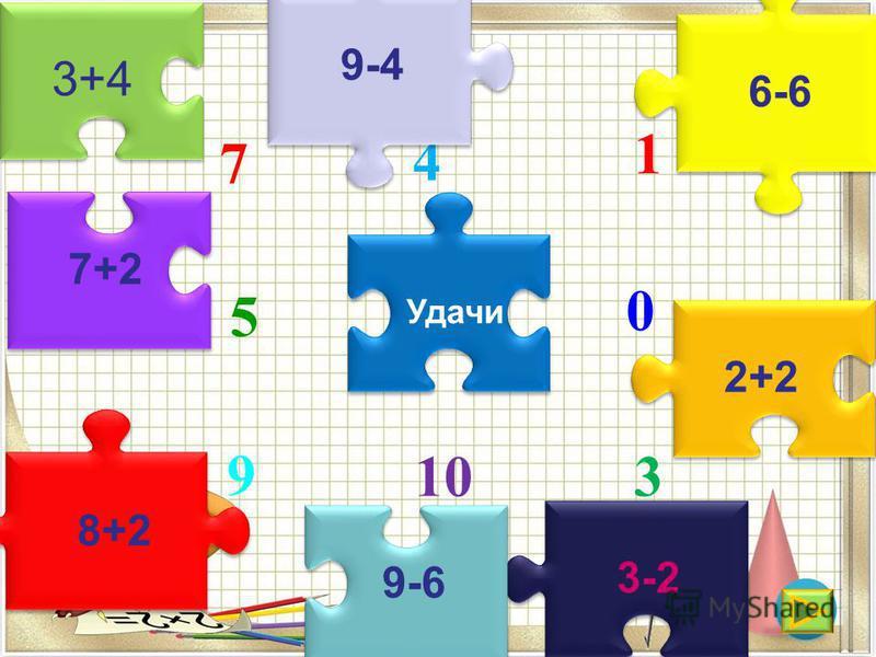 Удачи 7 3+4 4 1 5 9-4 0 9 10 3 6-6 7+2 8+2 2+2 2+2 3-2 3-2 9-6