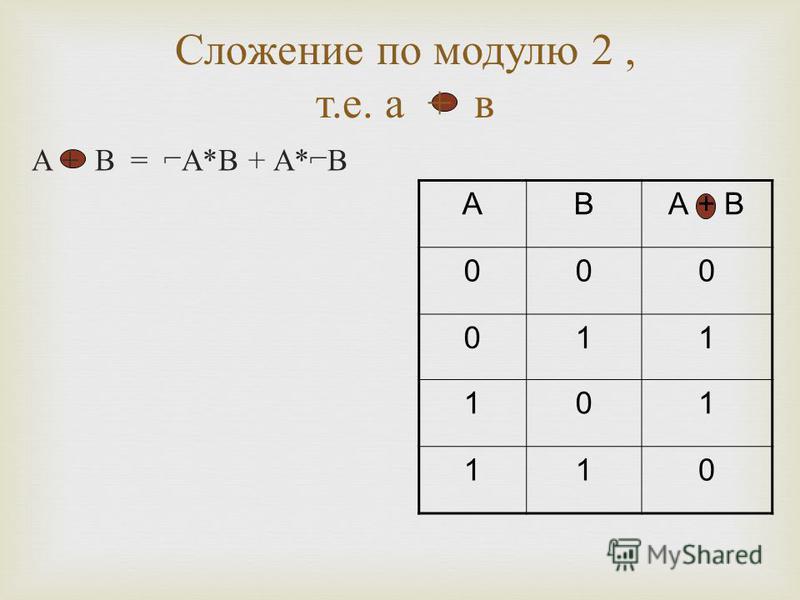 Сложение по модулю 2, т. е. а + в А + В = А * В + А * В АВА + В 000 011 101 110