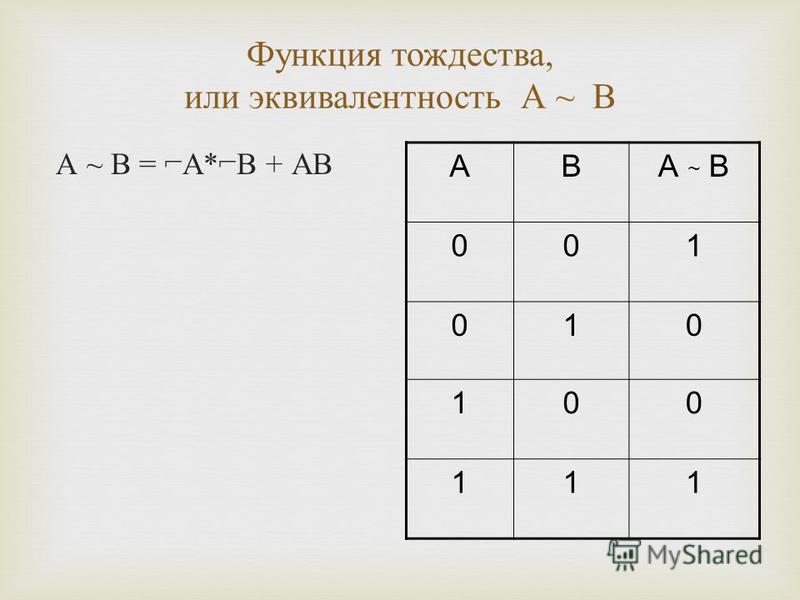 Функция тождества, или эквивалентность А ~ В А ~ В = А * В + АВ АВА ~ В 001 010 100 111