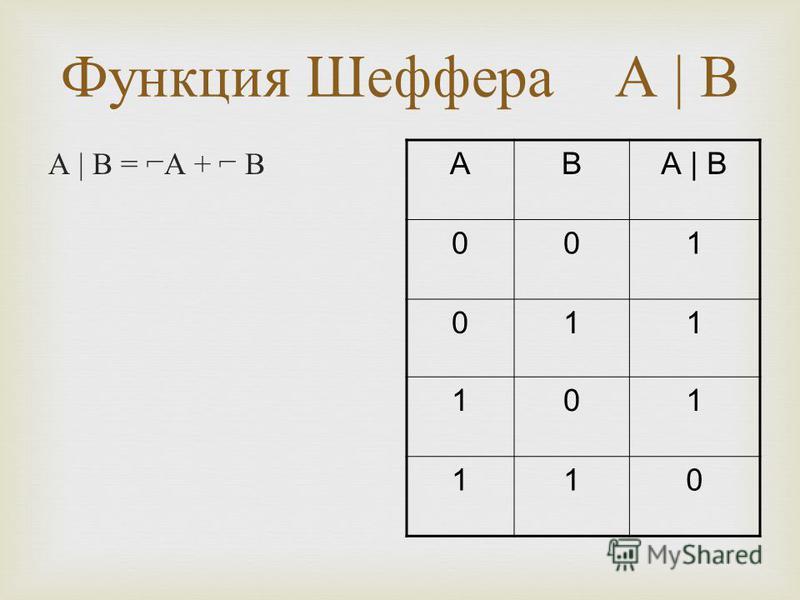 Функция Шеффера А | В А | В = А + В АВА | В 001 011 101 110