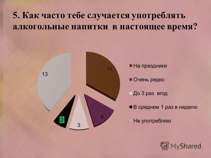5. Как часто тебе случается употреблять алкогольные напитки в настоящее время?