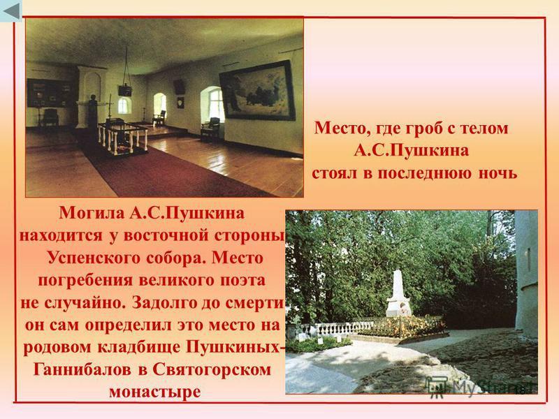 Место, где гроб с телом А.С.Пушкина стоял в последнюю ночь Могила А.С.Пушкина находится у восточной стороны Успенского собора. Место погребения великого поэта не случайно. Задолго до смерти он сам определил это место на родовом кладбище Пушкиных- Ган