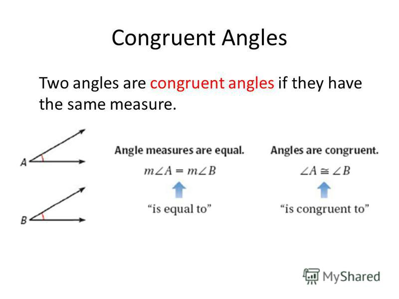 Congruent Angles Two angles are congruent angles if they have the same measure.