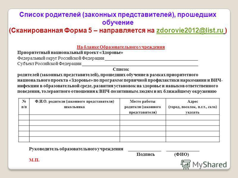 Список родителей (законных представителей), прошедших обучение (Сканированная Форма 5 – направляется на zdorovie2012@list.ru )zdorovie2012@list.ru п/п Ф.И.О. родителя (законного представителя) школьника Место работы родителя (законного представителя)