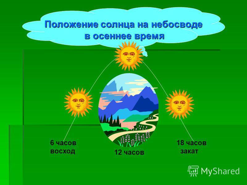 Положение солнца на небосводе в осеннее время в осеннее время 6 часов восход 18 часов закат 12 часов