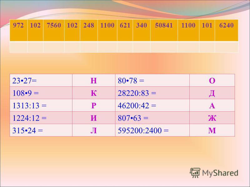 2327=Н8078 =О 1089 =К28220:83 =Д 1313:13 =Р46200:42 =А 1224:12 =И80763 =Ж 31524 =Л595200:2400 =М 972102756010224811006213405084111001016240