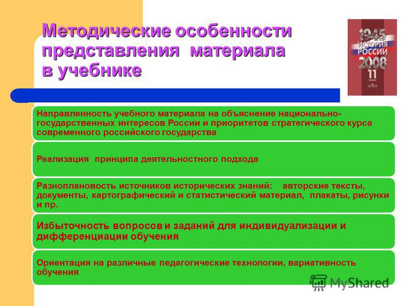 Методические особенности представления материала в учебнике Направленность учебного материала на объяснение национально- государственных интересов России и приоритетов стратегического курса современного российского государства Реализация принципа дея