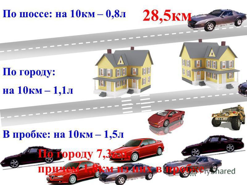 2,5 км/ч на 25% меньше 2 ч x +2,5 2,5 км/ч x 2(x+2,5) x (x- 2,5 ) 2(x-2,5)