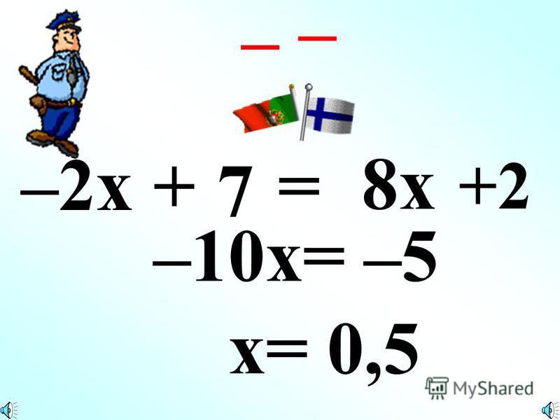 +8x+8x 5x+15 = 80-8x +8x+8x +8x+8x +8x+8x