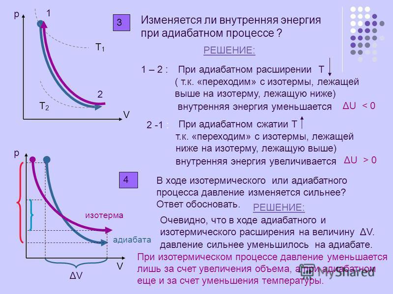 р V T1T1 T2T2 3 Изменяется ли внутренняя энергия при адиабатном процессе ? РЕШЕНИЕ: 1 2 1 – 2 :При адиабатном расширении Т ( т.к. «переходим» с изотермы, лежащей выше на изотерму, лежащую ниже) внутренняя энергия уменьшается ΔU < 0 2 -1 : При адиабат