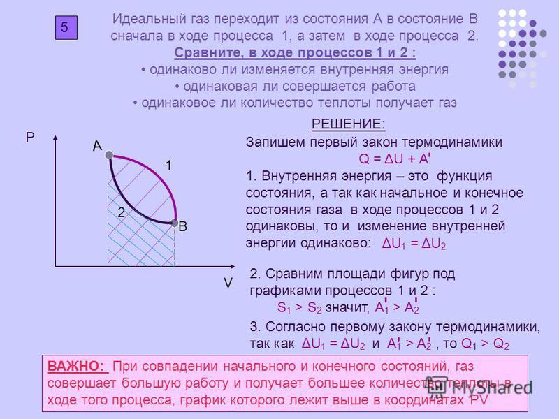 P V A B 1 2 Идеальный газ переходит из состояния А в состояние В сначала в ходе процесса 1, а затем в ходе процесса 2. Сравните, в ходе процессов 1 и 2 : одинаково ли изменяется внутренняя энергия одинаковая ли совершается работа одинаковое ли количе