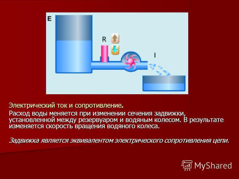 Электрический ток и сопротивление. Расход воды меняется при изменении сечения задвижки, установленной между резервуаром и водяным колесом. В результате изменяется скорость вращения водяного колеса. Задвижка является эквивалентом электрического сопрот