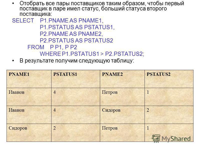 Отобрать все пары поставщиков таким образом, чтобы первый поставщик в паре имел статус, больший статуса второго поставщика: SELECT P1. PNAME AS PNAME1, P1. PSTATUS AS PSTATUS1, P2. PNAME AS PNAME2, P2. PSTATUS AS PSTATUS2 FROM P P1, P P2 WHERE P1.PST