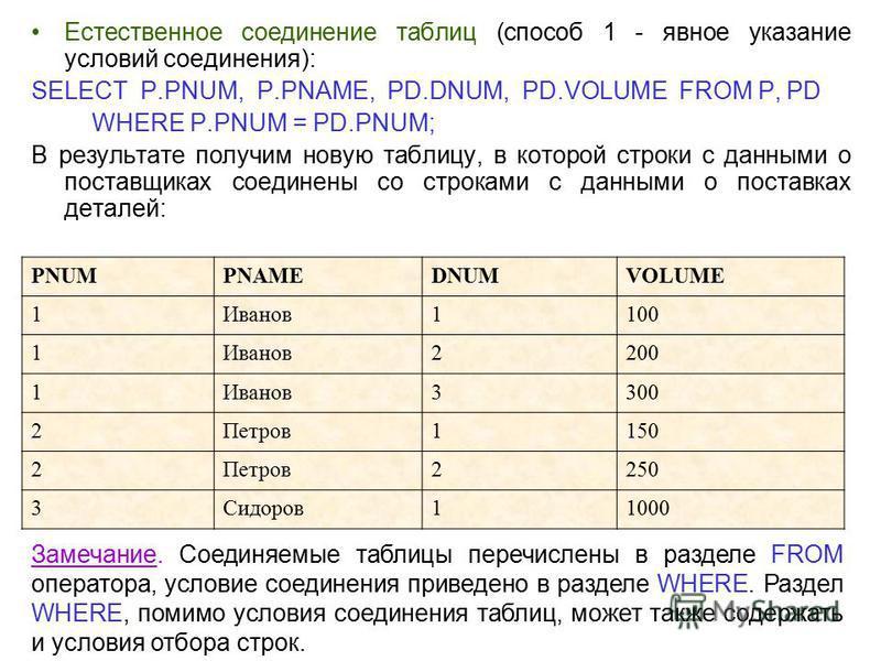 Естественное соединение таблиц (способ 1 - явное указание условий соединения): SELECT P.PNUM, P.PNAME, PD.DNUM, PD.VOLUME FROM P, PD WHERE P.PNUM = PD.PNUM; В результате получим новую таблицу, в которой строки с данными о поставщиках соединены со стр