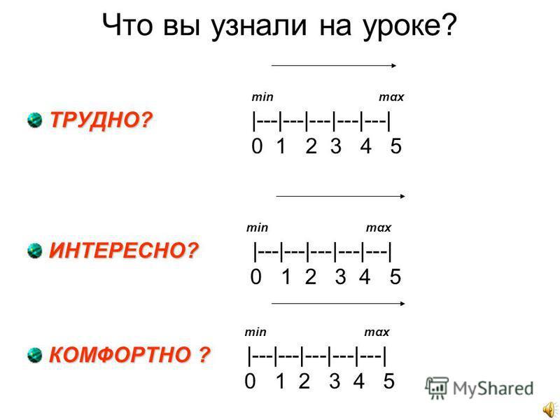 Что вы узнали на уроке? min max ТРУДНО? ТРУДНО?|---|---|---|---|---| 0 1 2 3 4 5 min max ИНТЕРЕСНО? ИНТЕРЕСНО? |---|---|---|---|---| 0 1 2 3 4 5 min max КОМФОРТНО ? КОМФОРТНО ? |---|---|---|---|---| 0 1 2 3 4 5
