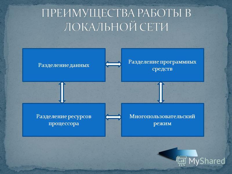 Разделение данных Разделение ресурсов процессора Многопользовательский режим Разделение программных средств