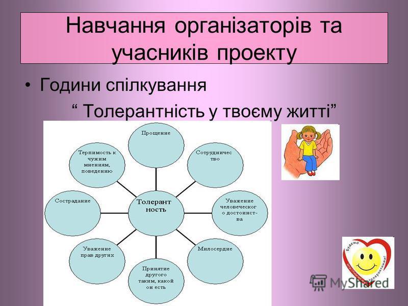 Навчання організаторів та учасників проекту Години спілкування Толерантність у твоєму житті