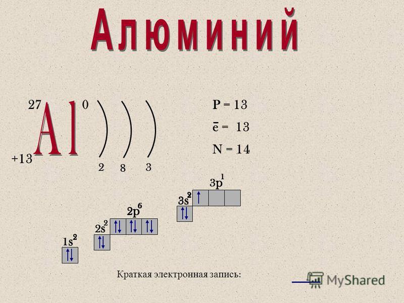 Характеристика хим. элемента по положению в ПСХЭ: *Порядковый номер. *Период (малый, большой) *Группа (подгруппа А, В) * Атомная масса. *Строение атома (заряд ядра, число протонов, нейтронов, электронов, электронная формула.) *Степень окисления. *Выс