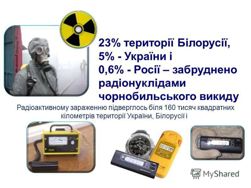 23% території Білорусії, 5% - України і 0,6% - Росії – забруднено радіонуклідами чорнобильського викиду Радіоактивному зараженню підверглось біля 160 тисяч квадратних кілометрів території України, Білорусії і Росії