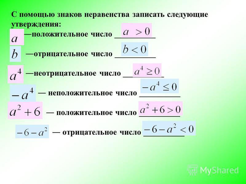 С помощью знаков неравенства записать следующие утверждения: положительное число __________ отрицательное число __________ неотрицательное число __________ неположительное число __________ положительное число __________ отрицательное число __________
