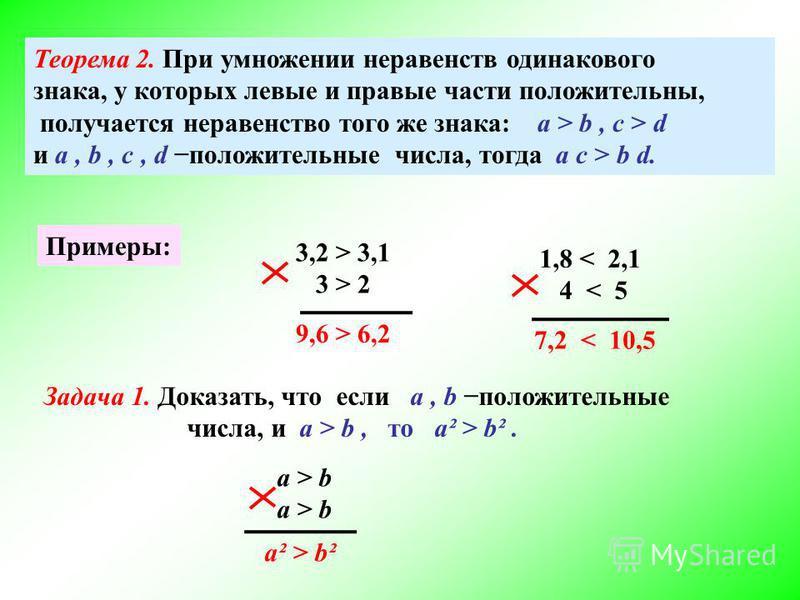 Теорема 2. При умножении неравенств одинакового знака, у которых левые и правые части положительны, получается неравенство того же знака: а > b, c > d и а, b, c, d положительные числа, тогда а с > b d. Примеры: 3,2 > 3,1 3 > 2 9,6 > 6,2 1,8 < 2,1 4 <