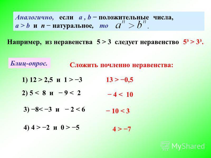 Аналогично, если а, b положительные числа, а > b и n натуральное, то Например, из неравенства 5 > 3 следует неравенство 5³ > 3³. Блиц-опрос. Сложить почленное неравенства: 1) 12 > 2,5 и 1 > 313 > 0,5 2) 5 < 8 и 9 < 2 4 < 10 3) 8< 3 и 2 < 6 10 < 3 4)