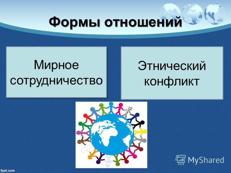 Формы отношений Мирное сотрудничество Этнический конфликт