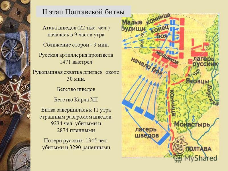 II этап Полтавской битвы Атака шведов (22 тыс. чел.) началась в 9 часов утра Сближение сторон - 9 мин. Русская артиллерия произвела 1471 выстрел Рукопашная схватка длилась около 30 мин. Бегство шведов Бегство Карла XII Битва завершилась к 11 утра стр