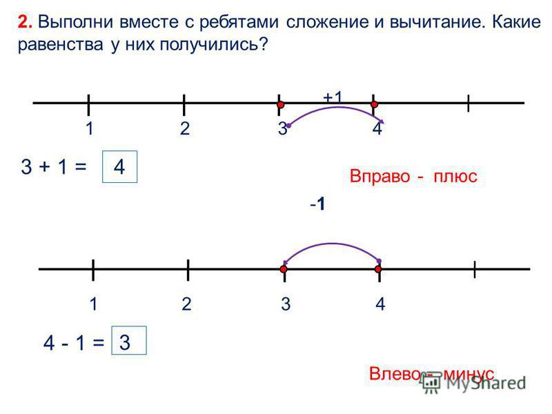 1324 2. Выполни вместе с ребятами сложение и вычитание. Какие равенства у них получились? +1 3 + 1 = 4 Вправо - плюс 1324 -1 4 - 1 = 3 Влево - минус