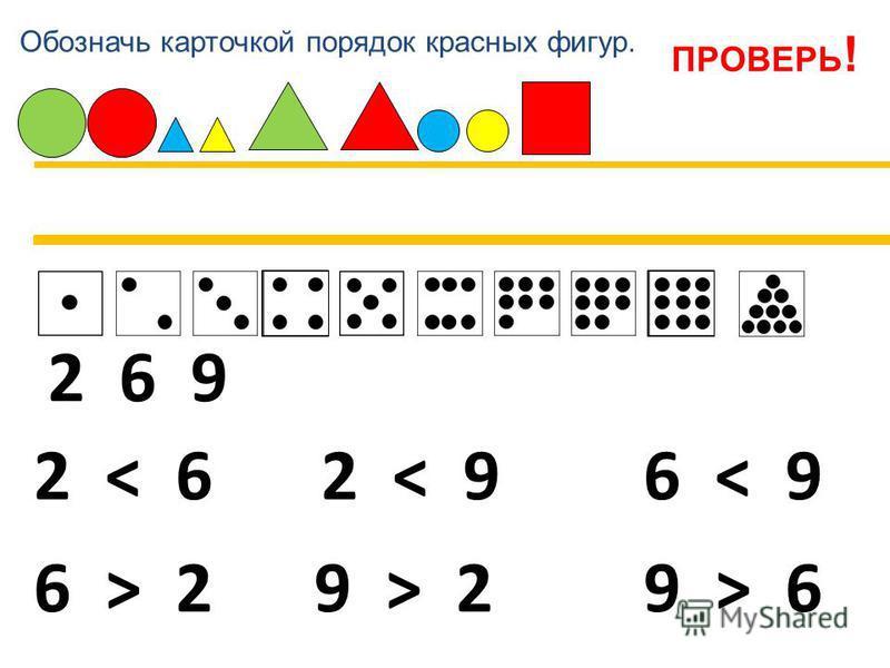 Обозначь карточкой порядок красных фигур. ПРОВЕРЬ ! 2 6 9 2 < 62 < 96 < 9 6 > 29 > 29 > 6