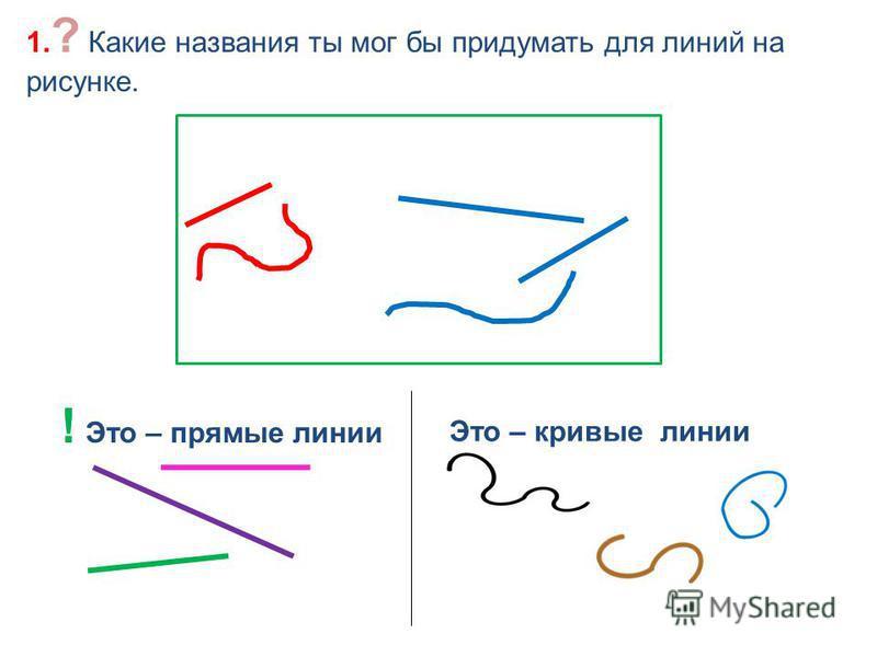 1. ? Какие названия ты мог бы придумать для линий на рисунке. ! Это – прямые линии Это – кривые линии