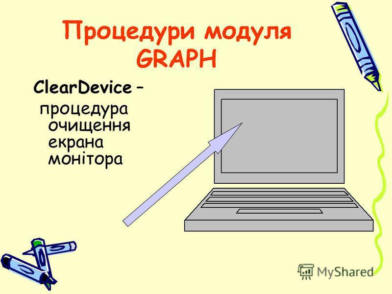 Процедури модуля GRAPH ClearDevice – процедура очищення екрана монітора