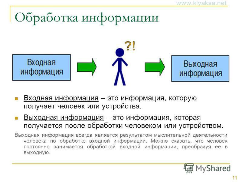 11 Обработка информации Входная информация – это информация, которую получает человек или устройства. Выходная информация – это информация, которая получается после обработки человеком или устройством. Выходная информация всегда является результатом