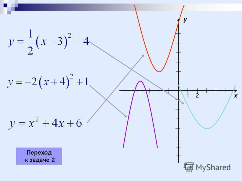 x y 12 Переход к задаче 2