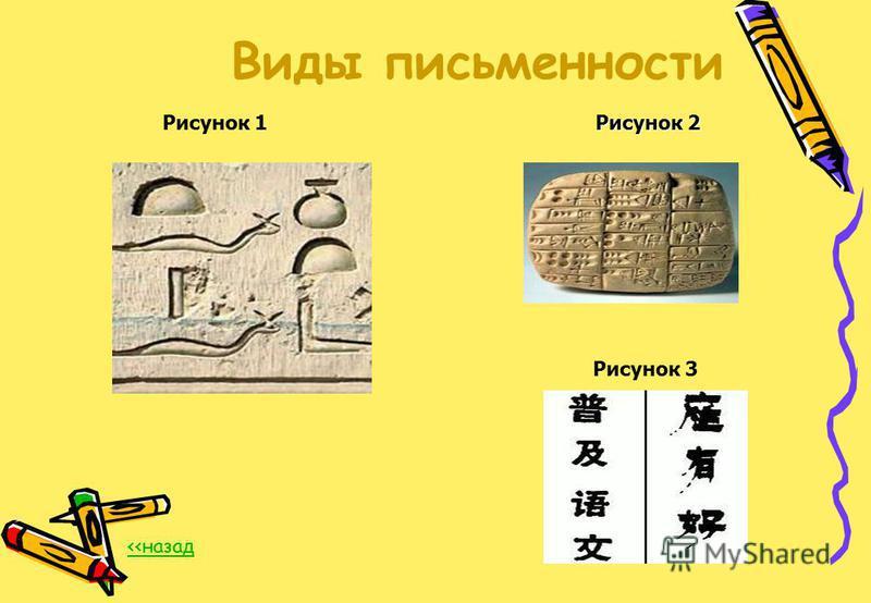 Виды письменности Рисунок 2 Рисунок 1 Рисунок 2 Рисунок 3 <<назад