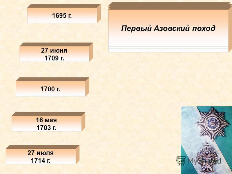 1695 г. 27 июня 1709 г. 16 мая 1703 г. 27 июля 1714 г. 1700 г. Осада Нарвы Основание Санкт-Петербурга Гангутское морское сражение Полтавская битва Первый Азовский поход 1695 г.