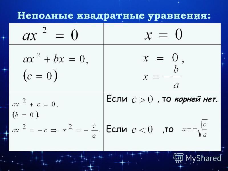 Если, то корней нет. Если,то Неполные квадратные уравнения:
