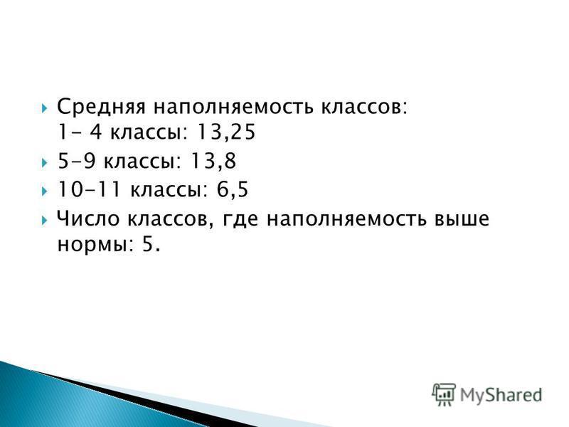 Средняя наполняемость классов: 1- 4 классы: 13,25 5-9 классы: 13,8 10-11 классы: 6,5 Число классов, где наполняемость выше нормы: 5.