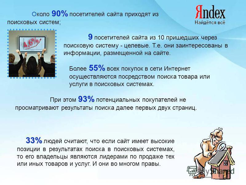 33% 33% людей считают, что если сайт имеет высокие позиции в результатах поиска в поисковых системах, то его владельцы являются лидерами по продаже тех или иных товаров и услуг. И они во многом правы. 90% Около 90% посетителей сайта приходят из поиск