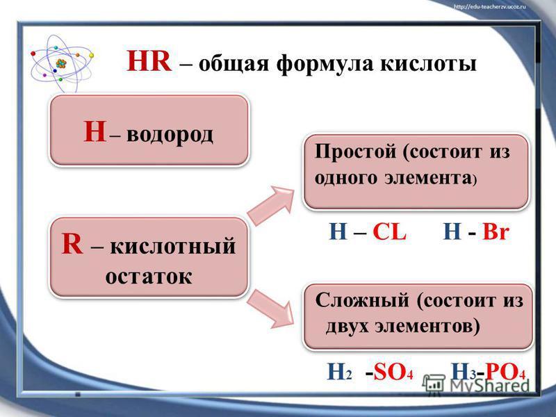 НR – общая формула кислоты Н – водород R – кислотный остаток Простой (состоит из одного элемента ) Сложный (состоит из двух элементов) H – CL H - Br H 2 -SO 4 H 3 -PO 4