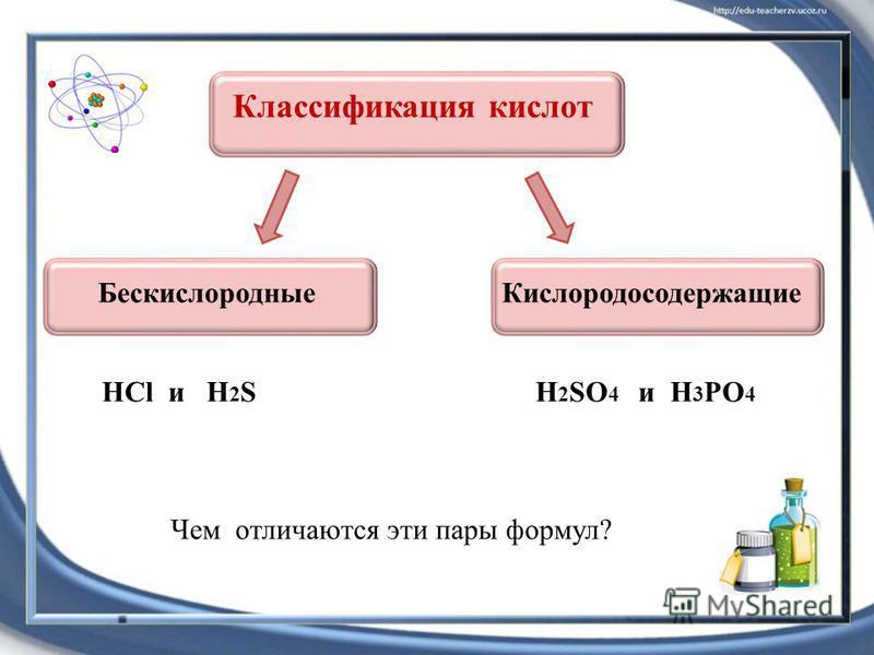 Классификация кислот HCl и H 2 SH 2 SO 4 и H 3 PO 4 Чем отличаются эти пары формул? Бескислородные Кислородосодержащие