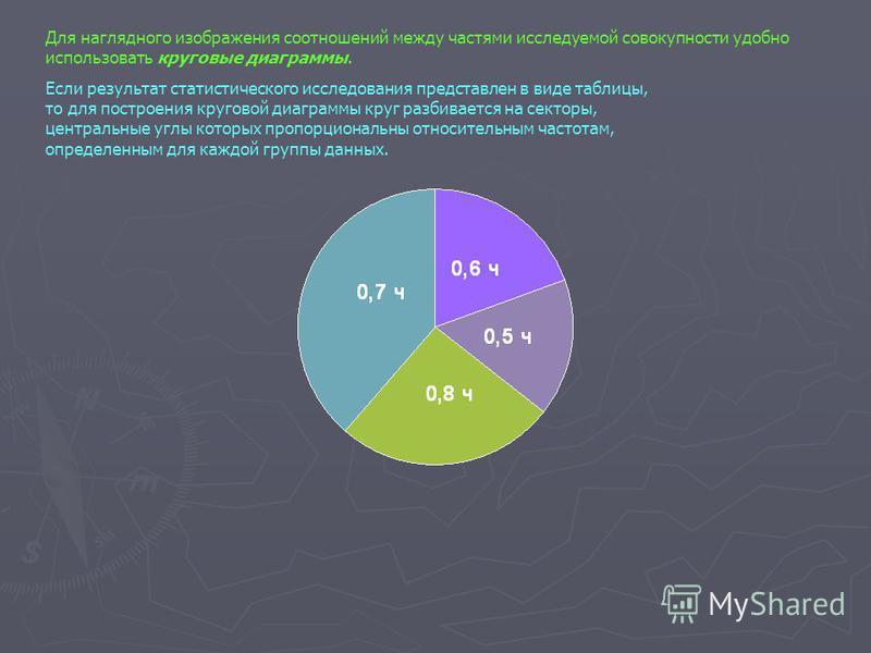 Для наглядного изображения соотношений между частями исследуемой совокупности удобно использовать круговые диаграммы. Если результат статистического исследования представлен в виде таблицы, то для построения круговой диаграммы круг разбивается на сек