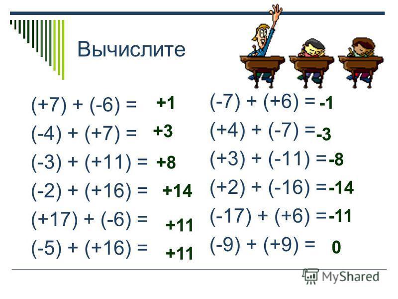 Вычислите (+7) + (-6) = (-4) + (+7) = (-3) + (+11) = (-2) + (+16) = (+17) + (-6) = (-5) + (+16) = (-7) + (+6) = (+4) + (-7) = (+3) + (-11) = (+2) + (-16) = (-17) + (+6) = (-9) + (+9) = +1 +3 +8 +14 +11 -3 -8 -14 -11 0